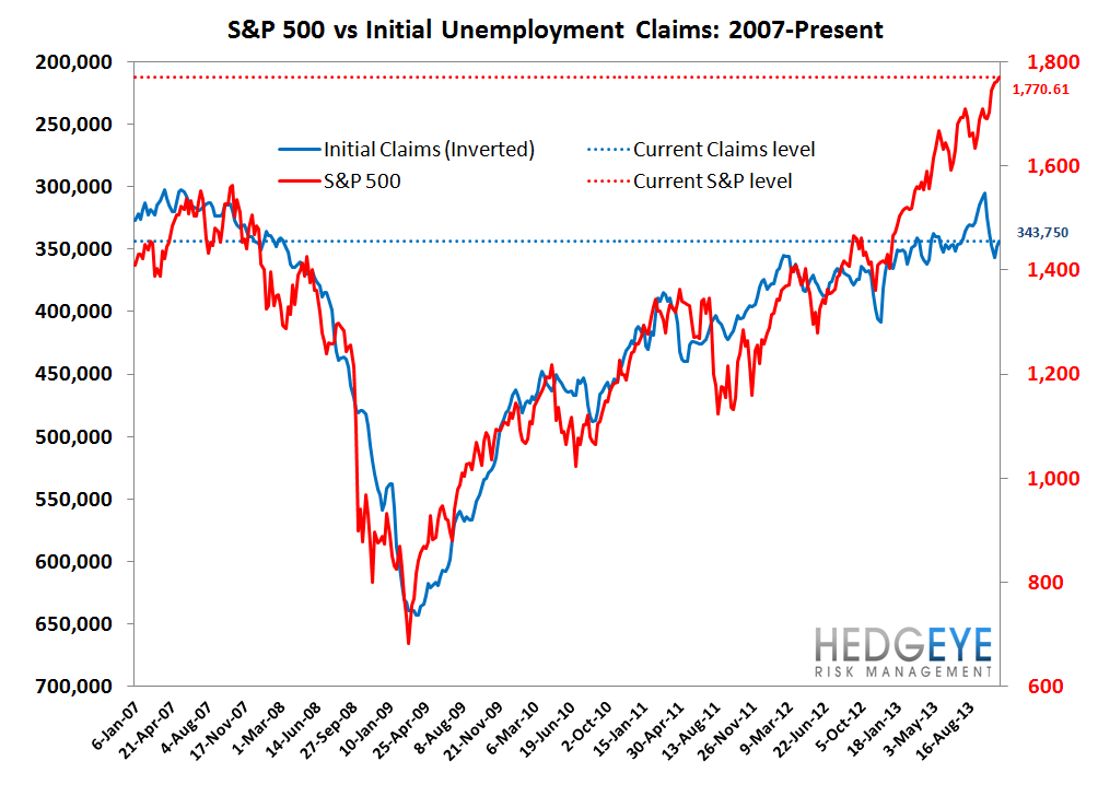 INITIAL CLAIMS: THE JOBS PICTURE CONTINUES TO STRENGTHEN  - 7