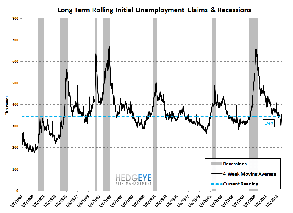 INITIAL CLAIMS: THE JOBS PICTURE CONTINUES TO STRENGTHEN  - 9