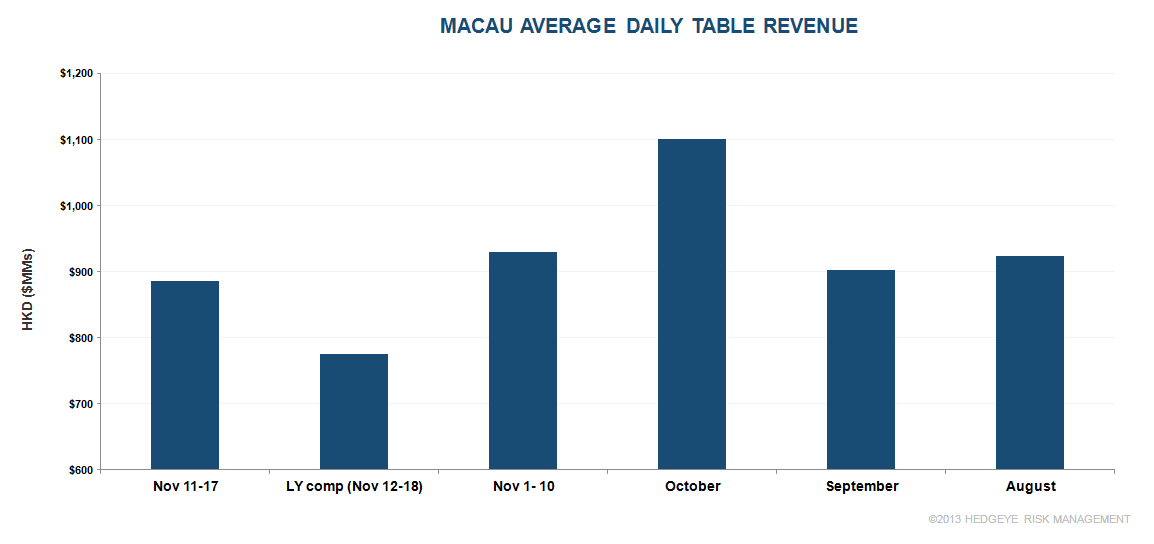 BUSINESS AS USUAL IN MACAU - tab1