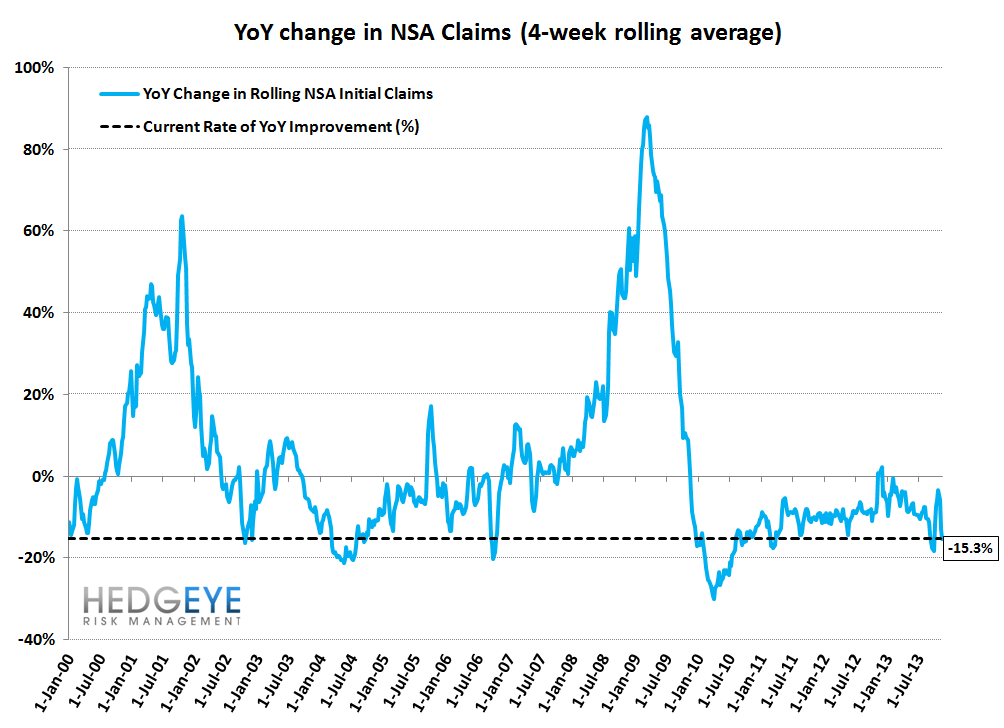 INITIAL CLAIMS: HOLIDAYS AND HURRICANES MAKE FOR DIFFICULT ANALYSIS - 11
