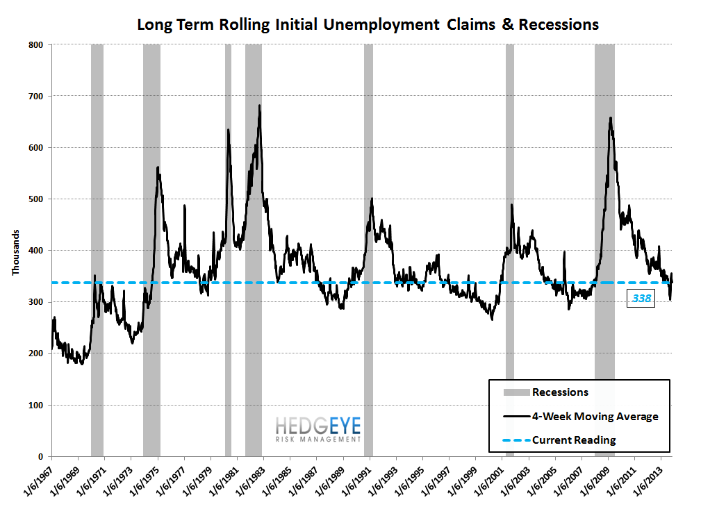INITIAL CLAIMS: HOLIDAYS AND HURRICANES MAKE FOR DIFFICULT ANALYSIS - 9
