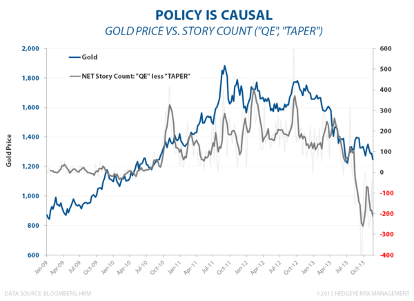 GOLD: IS IT TIME TO GET BACK IN ON THE LONG SIDE? - 10