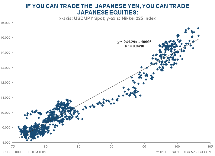 THREE COMPELLING REASONS WHY YOU SHOULD TAKE PROFITS IN THE ABENOMICS TRADE NOW - 4