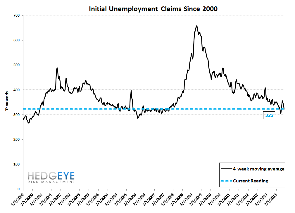 INITIAL CLAIMS: GOBBLE GOBBLE - 10