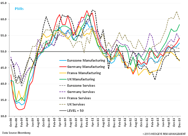 German PMIs Strong! - a. pmi