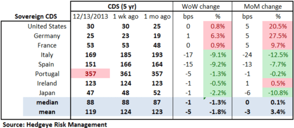 European Banking Monitor: Quiet Heading Into The New Year - z. sov 1
