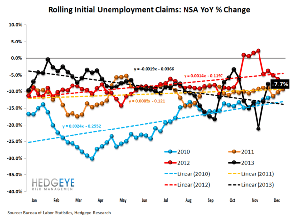 INITIAL CLAIMS: A SPEED BUMP IN THE LABOR MARKET PARKING LOT - 2