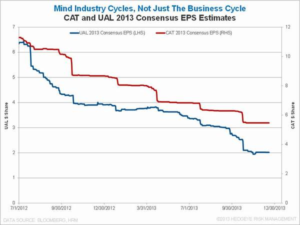 CHART OF THE DAY: Avoid, Deny, or Hide - jvs