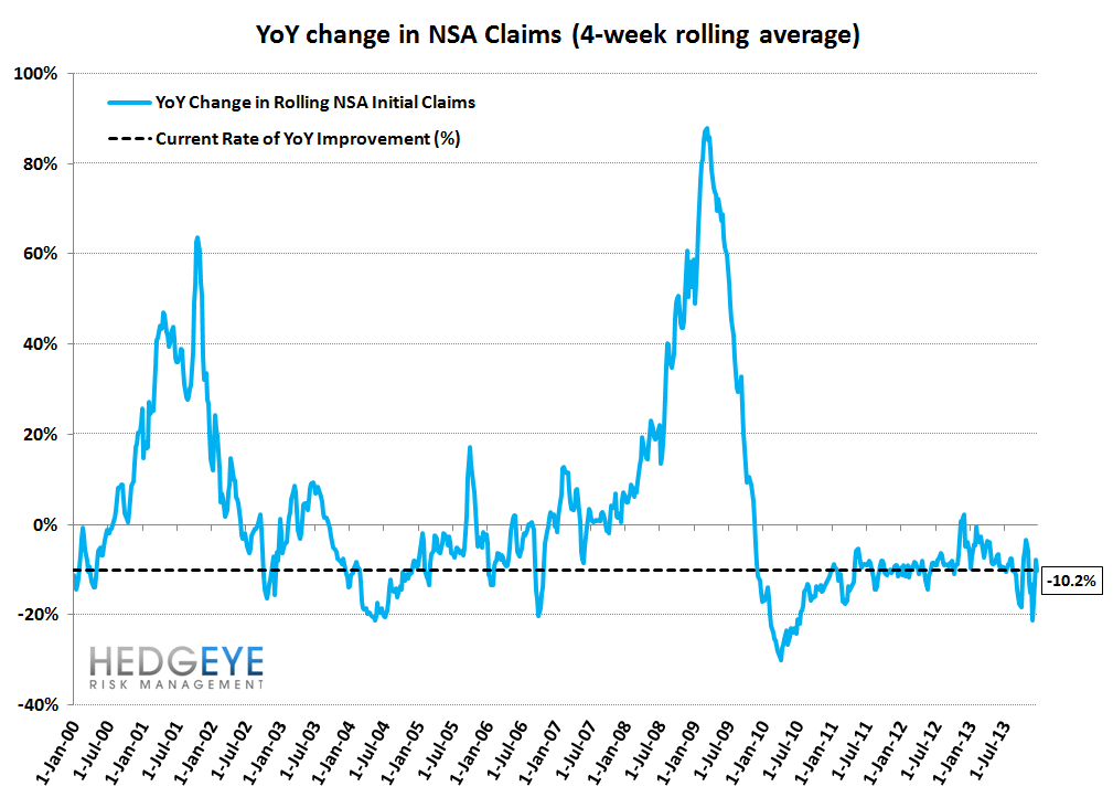 INITIAL CLAIMS: CHUGGING ALONG NICELY HEADING INTO 2014 - 11