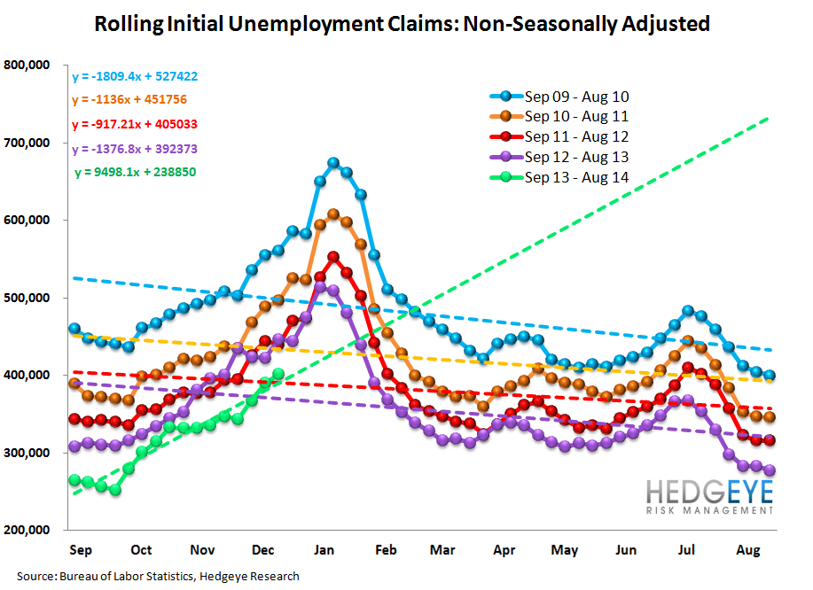 INITIAL CLAIMS: CHUGGING ALONG NICELY HEADING INTO 2014 - 12