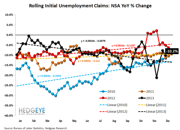 INITIAL CLAIMS: CHUGGING ALONG NICELY HEADING INTO 2014 - 2