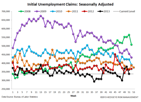 INITIAL CLAIMS: CHUGGING ALONG NICELY HEADING INTO 2014 - 4
