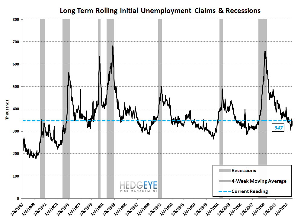 INITIAL CLAIMS: CHUGGING ALONG NICELY HEADING INTO 2014 - 9
