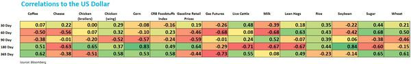 COMMODITY CHARTBOOK - table2