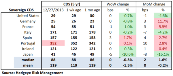 European Banking Monitor: Improvement Continues Into Year-End - z sov1