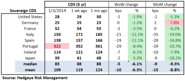 European Banking Monitor: Still More Good Than Bad - z. sov1