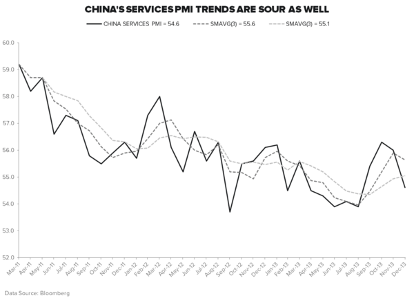 CHINA STRATEGY UPDATE: MORE OF THE SAME - 4