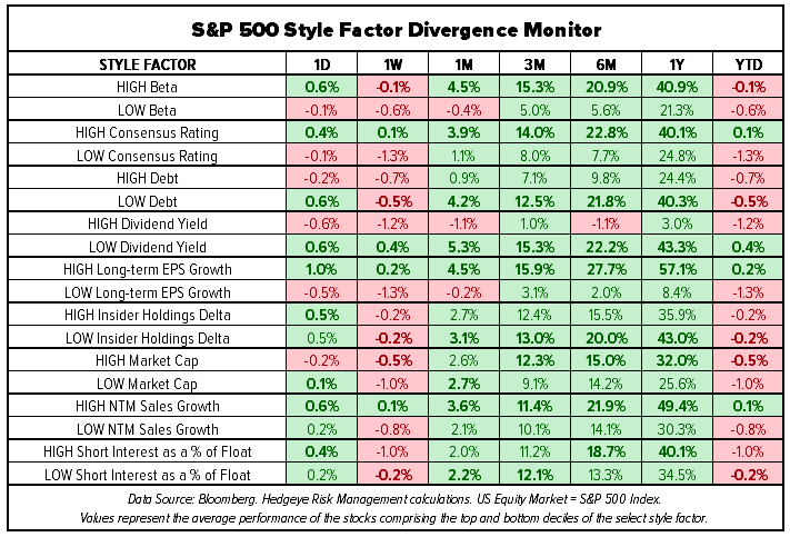 WHERE WILL EQUITY ALPHA COME FROM IN 1H14? - S P 500 Style Factor Divergence Monitor