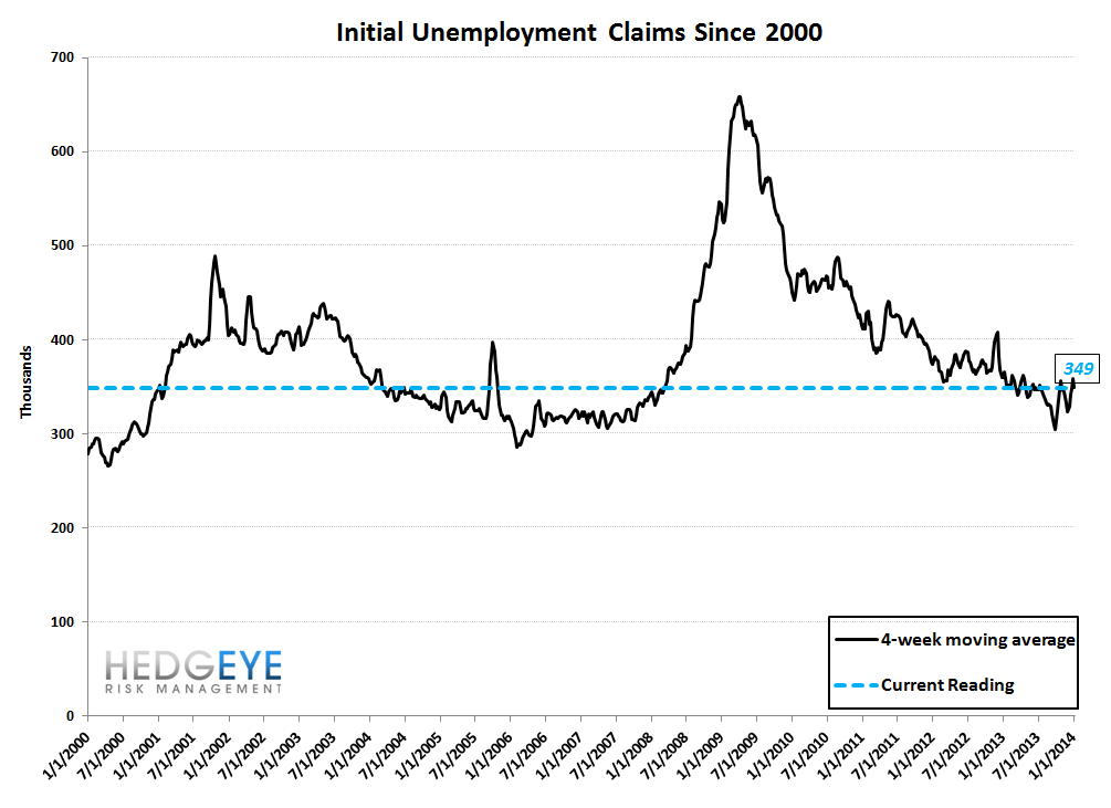 INITIAL CLAIMS: A CLEARER PICTURE OF THE LABOR MARKET IS EMERGING - 10
