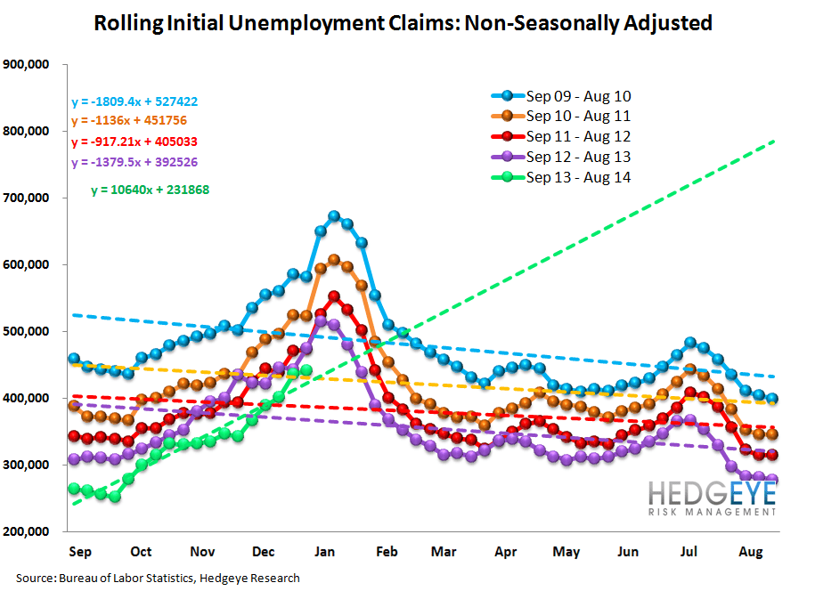 INITIAL CLAIMS: A CLEARER PICTURE OF THE LABOR MARKET IS EMERGING - 12