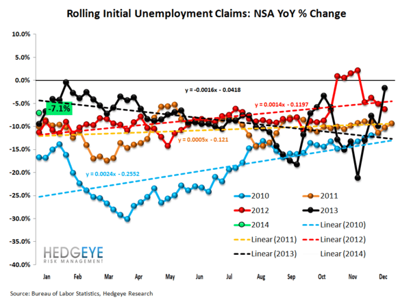 INITIAL CLAIMS: A CLEARER PICTURE OF THE LABOR MARKET IS EMERGING - 2
