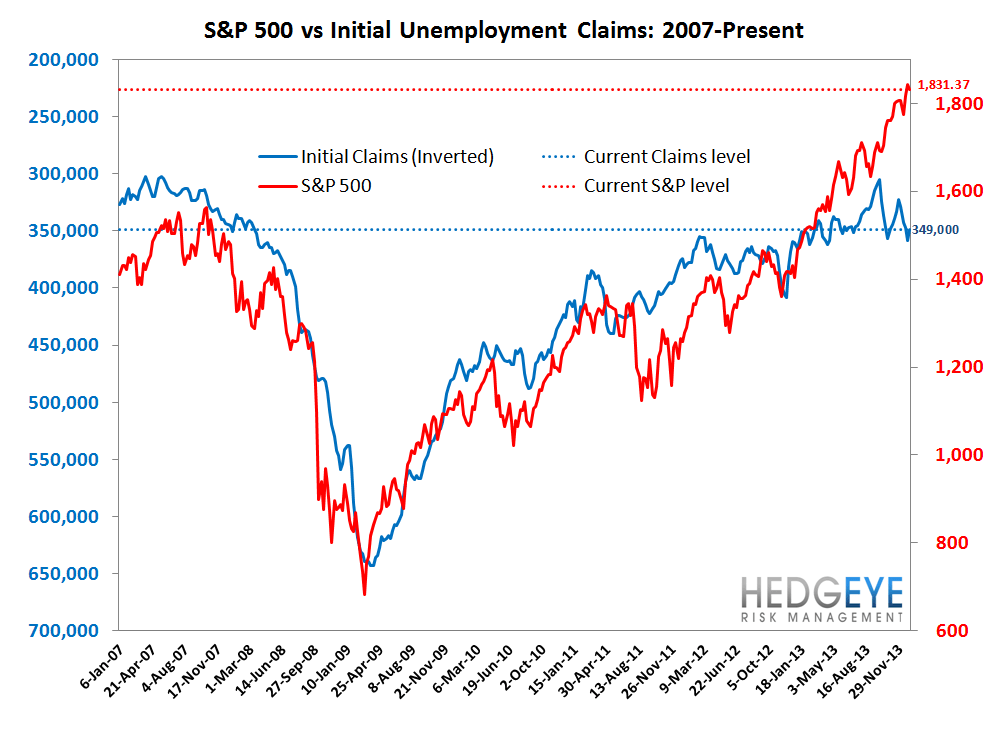 INITIAL CLAIMS: A CLEARER PICTURE OF THE LABOR MARKET IS EMERGING - 7