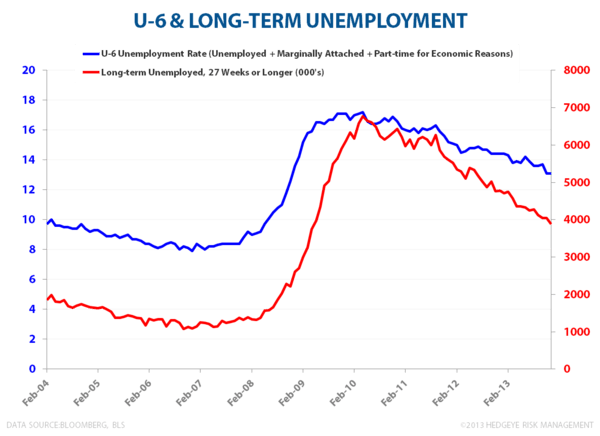 DECEMBER EMPLOYMENT:  AT LEAST IT'S INTERESTING - U