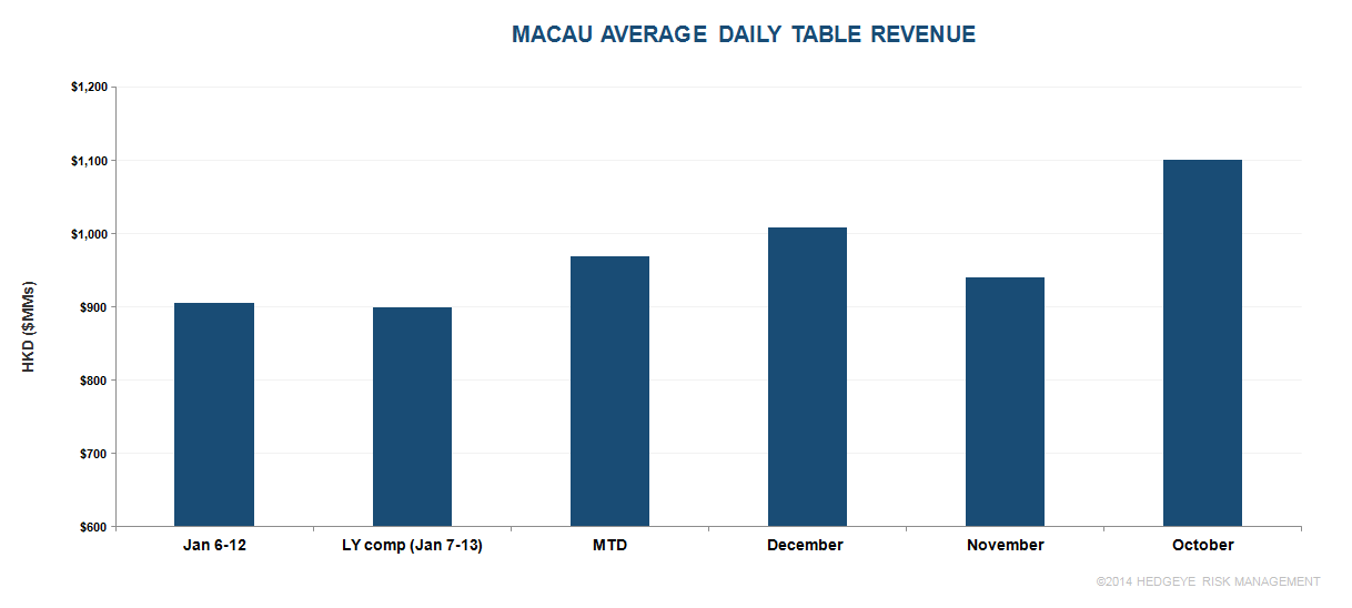 THIS WEEK'S MACAU #S MAY NOT BE RELIABLE - macau1