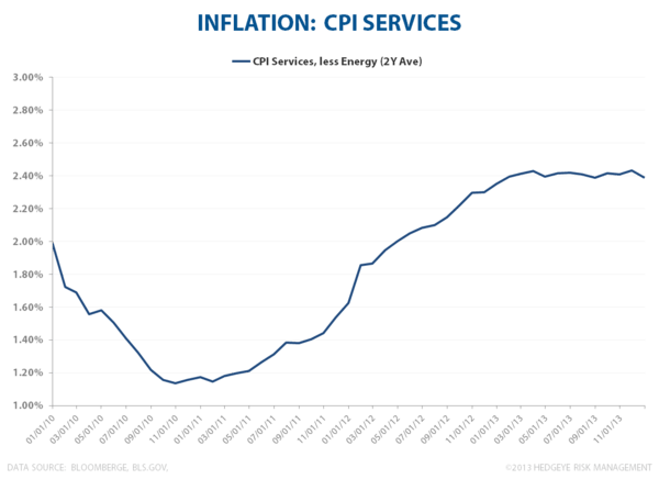 CPI, CLAIMS, CONFIDENCE: Kinda, Sorta, It Depends - CPI Services
