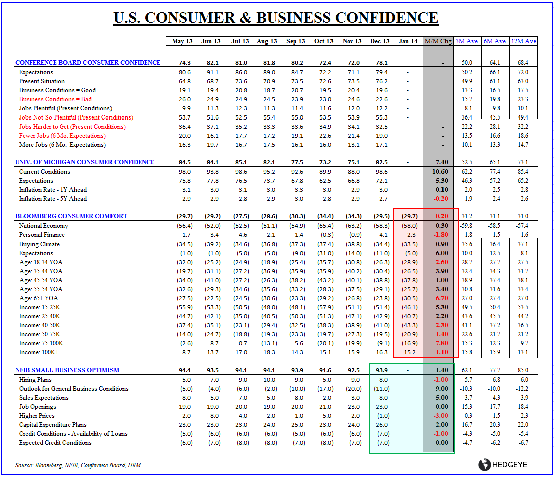 CPI, CLAIMS, CONFIDENCE: Kinda, Sorta, It Depends - Confidence Table 011613
