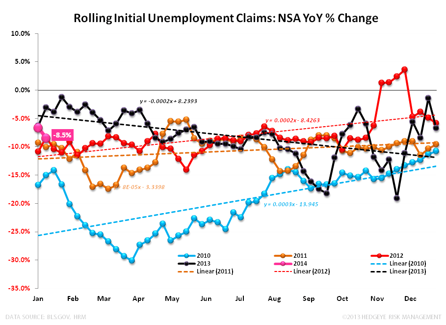 CPI, CLAIMS, CONFIDENCE: Kinda, Sorta, It Depends - NSA 011613
