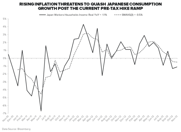 ALL EYES ON JAPAN - Wages