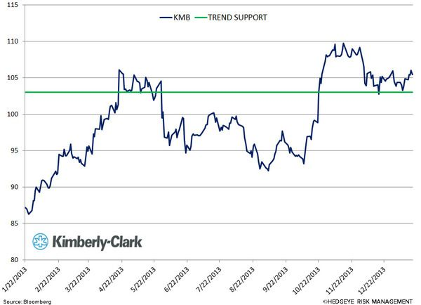 Just Charts: Early Merger Winds  - chart5