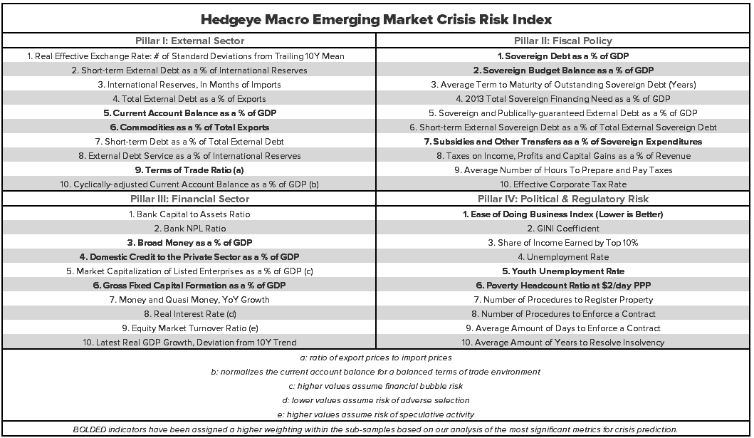 SHORT THE CHILEAN PESO? - EXPLANATION TABLE