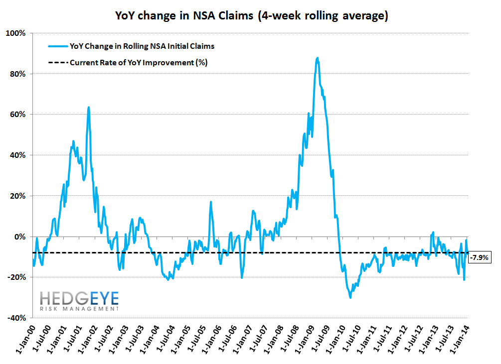 INITIAL CLAIMS: NFP CONFUSION BREEDS CONTEMPT ... TWO WEEKS TILL CLARITY - 11