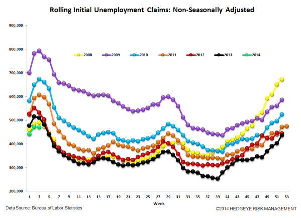 INITIAL CLAIMS: NFP CONFUSION BREEDS CONTEMPT ... TWO WEEKS TILL CLARITY - 6