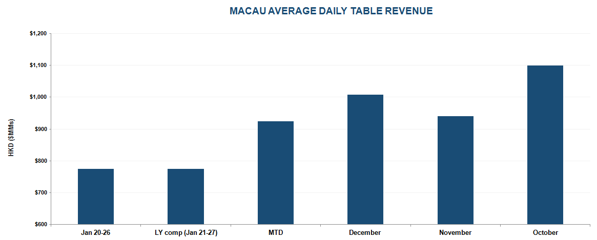 MACAU WEEKLY PLACEHOLDER REEMERGES? - mm2