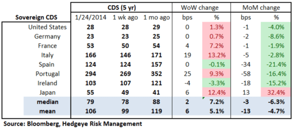 European Banking Monitor: Is It Time to Panic? - vv.sov1
