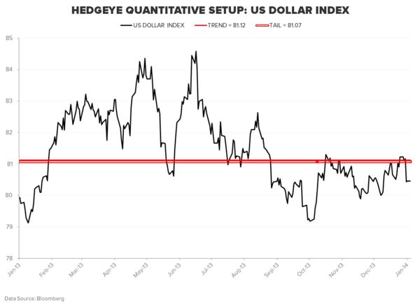 NAVIGATING #EMERGINGOUTFLOWS: STRATEGY FROM THE SOURCE - DXY