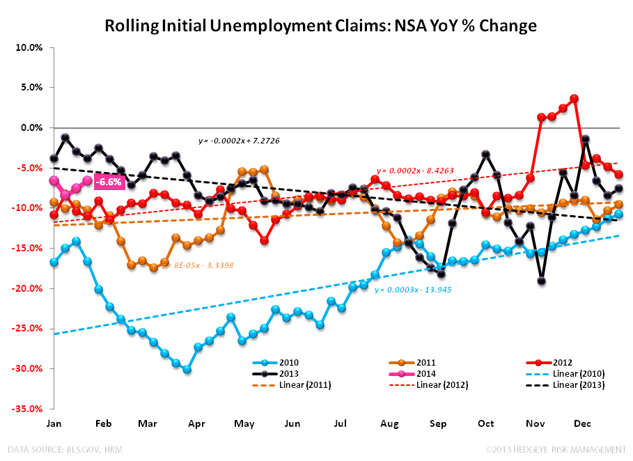 FERTILE FODDER:  4Q13 GDP & INITIAL CLAIMS  - CLAIMS NSA 012913