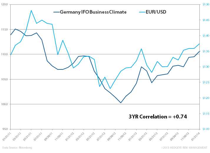 Just Charts: Bullish Germany - z. 6