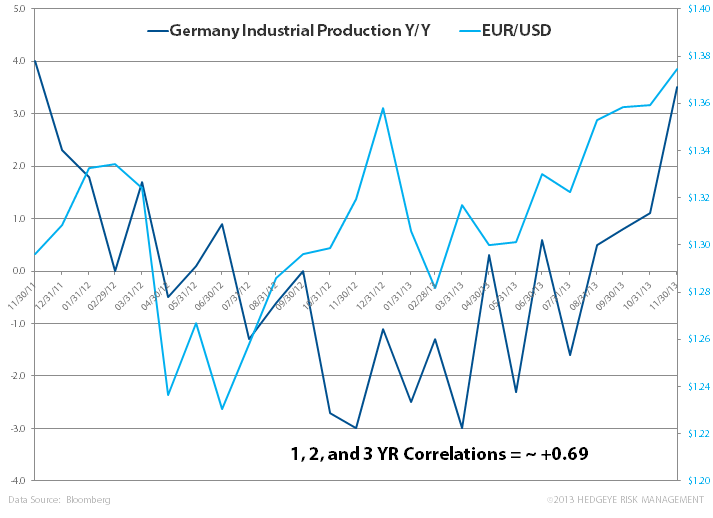 Just Charts: Bullish Germany - z. 8