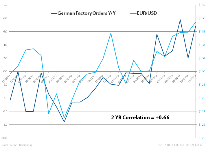 Just Charts: Bullish Germany - z. 9