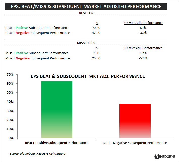 4Q13 EARNINGS SCORECARD:  PRETTY FROM FAR - EPS BM Perf