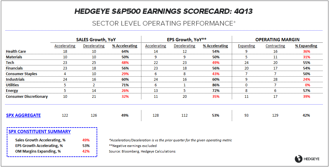 4Q13 EARNINGS SCORECARD:  PRETTY FROM FAR - ES OP Table 013014