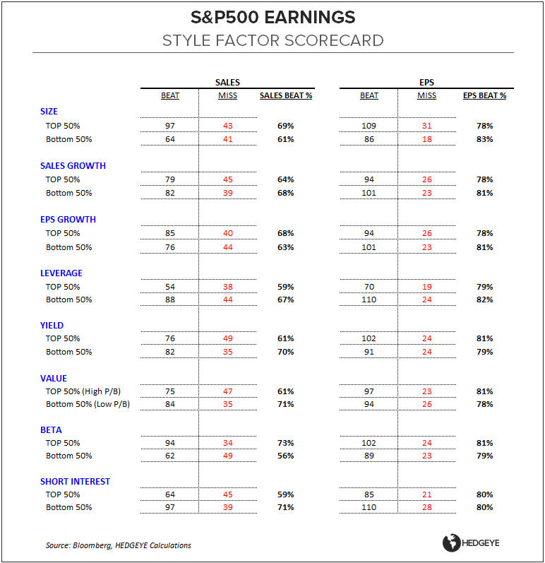 4Q13 EARNINGS SCORECARD:  PRETTY FROM FAR - ES SF Table 013014