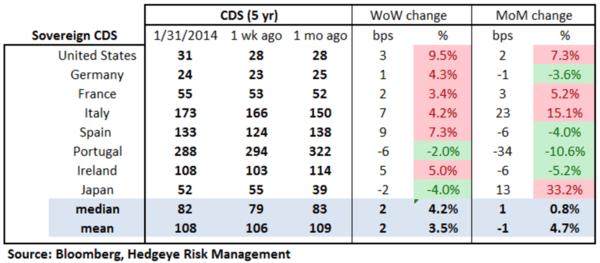 European Banking Monitor: Switching From Bullish To Bearish - zz. sov1png