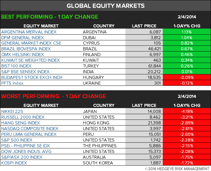 THE HEDGEYE DAILY OUTLOOK - 3