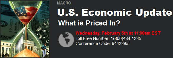 Call Today at 11:00am - U.S. Economic Update: What Is Priced In? - usclient