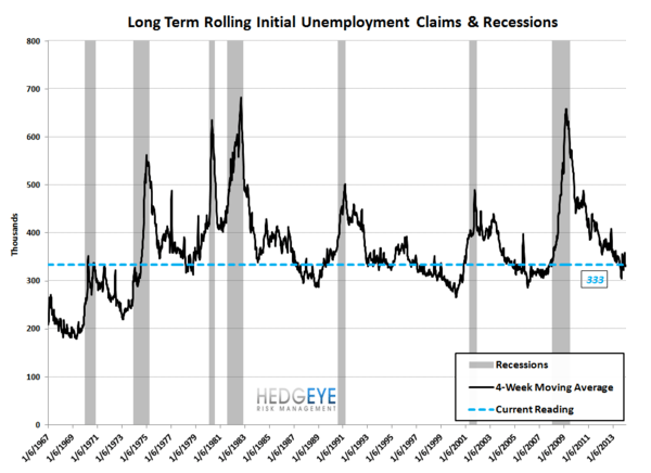 INITIAL CLAIMS: SLOWING MODESTLY, BUT STILL IMPROVING - JS 5